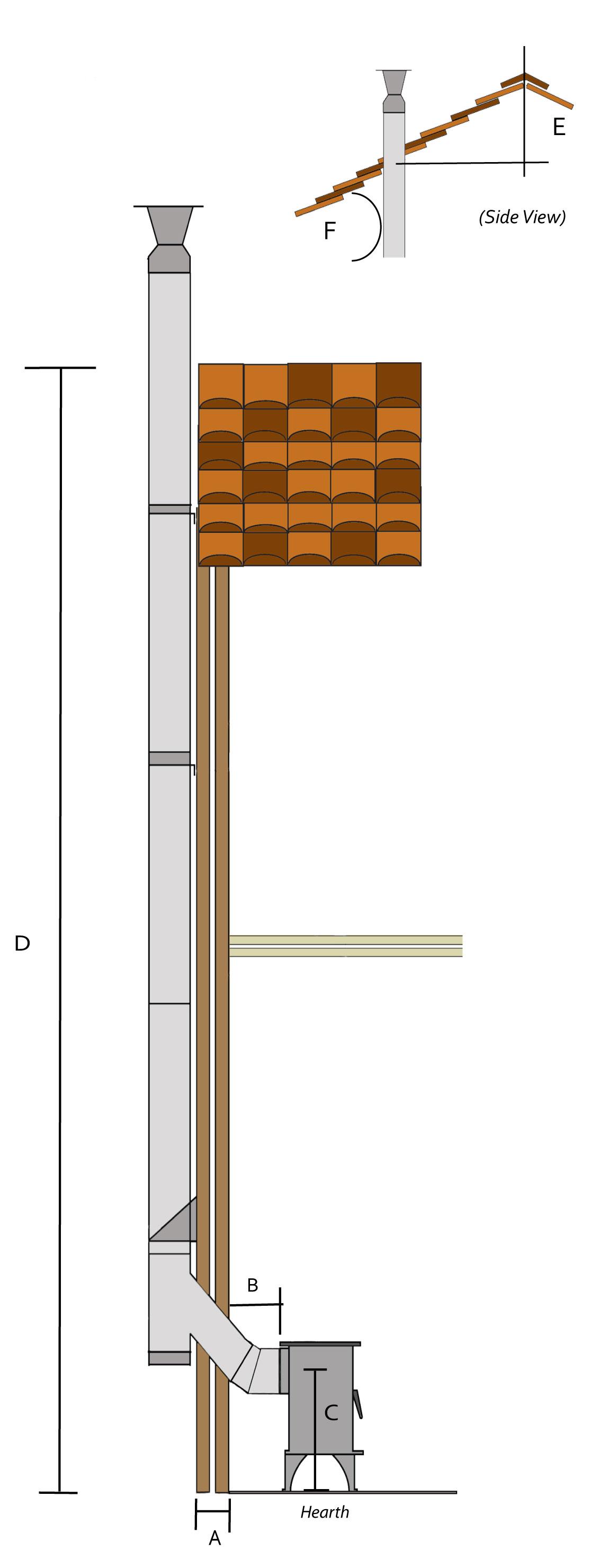 external twin wall system